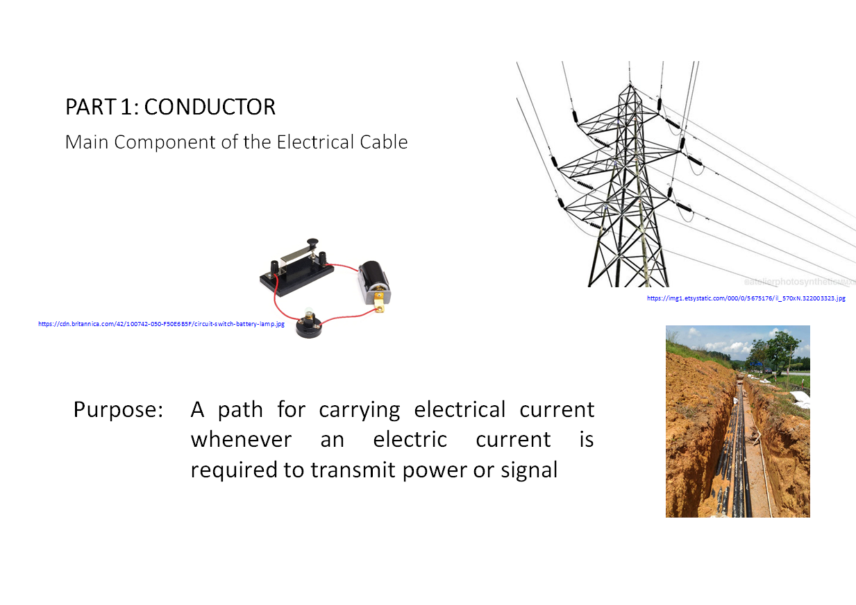 Part 1 (a) – Conductor