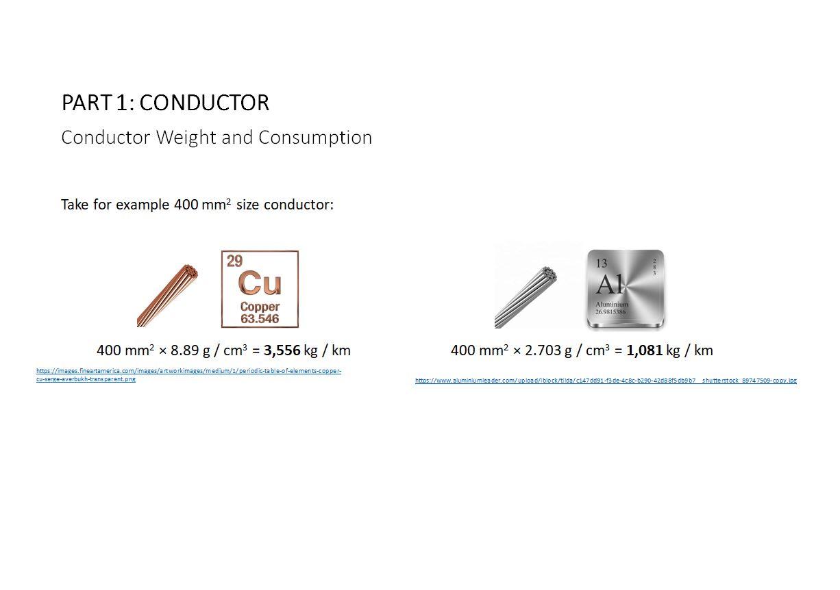 Part 1 (e) – Conductor